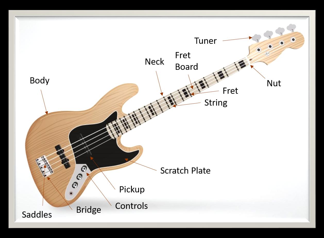 bass-parts